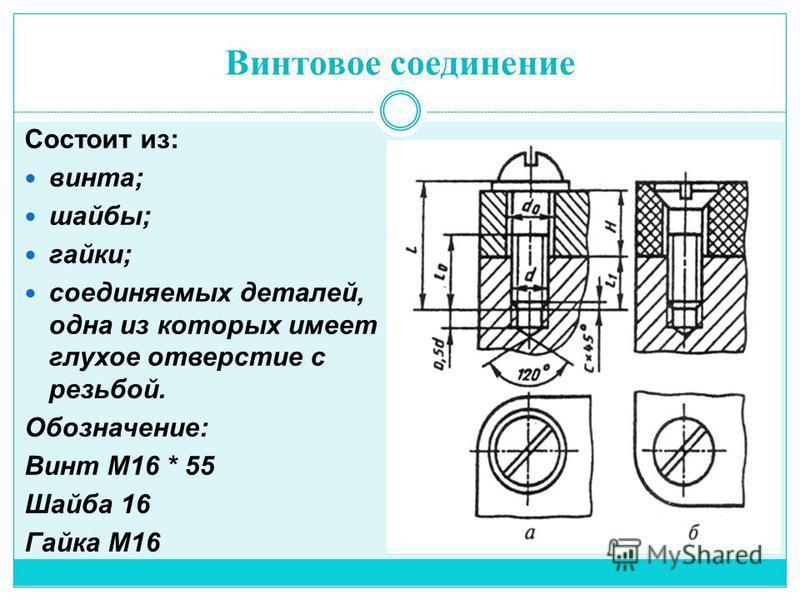Винтовое соединение Состоит из: винта; шайбы; гайки; соединяемых деталей, одна из которых имеет глухое отверстие с резьбой. Обозначение: Винт М16 * 55 Шайба 16 Гайка М16