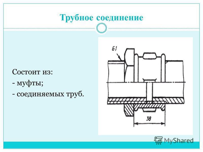 Трубное соединение Состоит из: - муфты; - соединяемых труб.