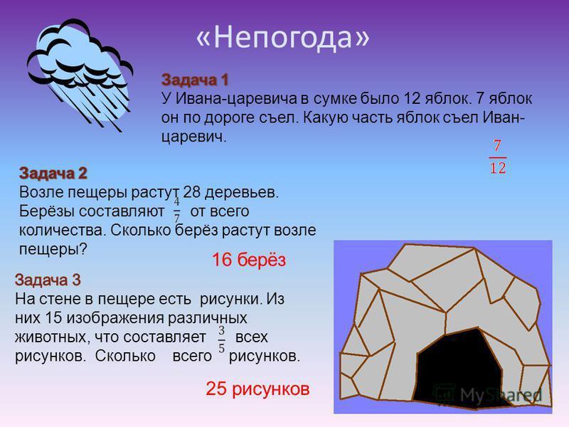 «Непогода» 16 берёз 25 рисунков