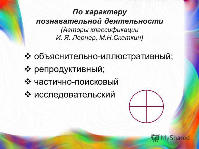 По характеру познавательной деятельности (Авторы классификации И. Я. Лернер, М.Н.Скаткин) объяснительно-иллюстративный; репродуктивный; частично-поисковый исследовательский