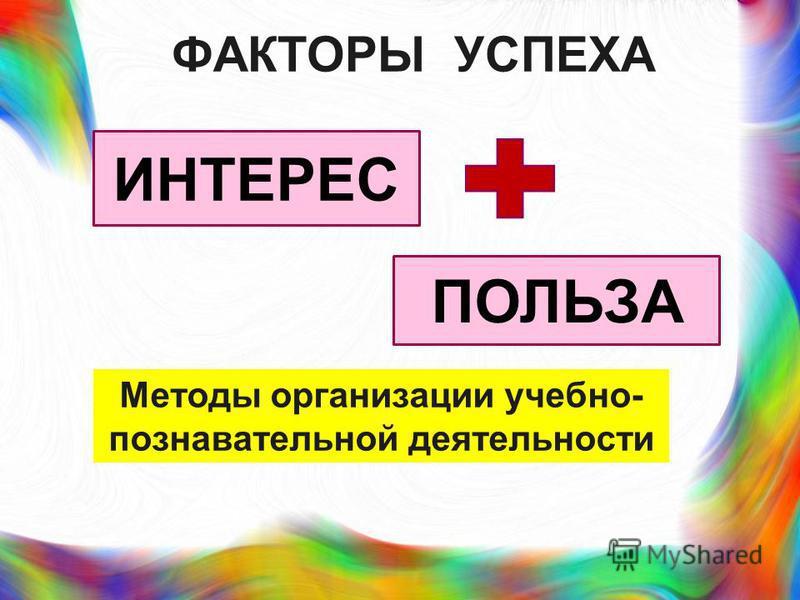 Методы организации учебно- познавательной деятельности ИНТЕРЕС ПОЛЬЗА ФАКТОРЫ УСПЕХА