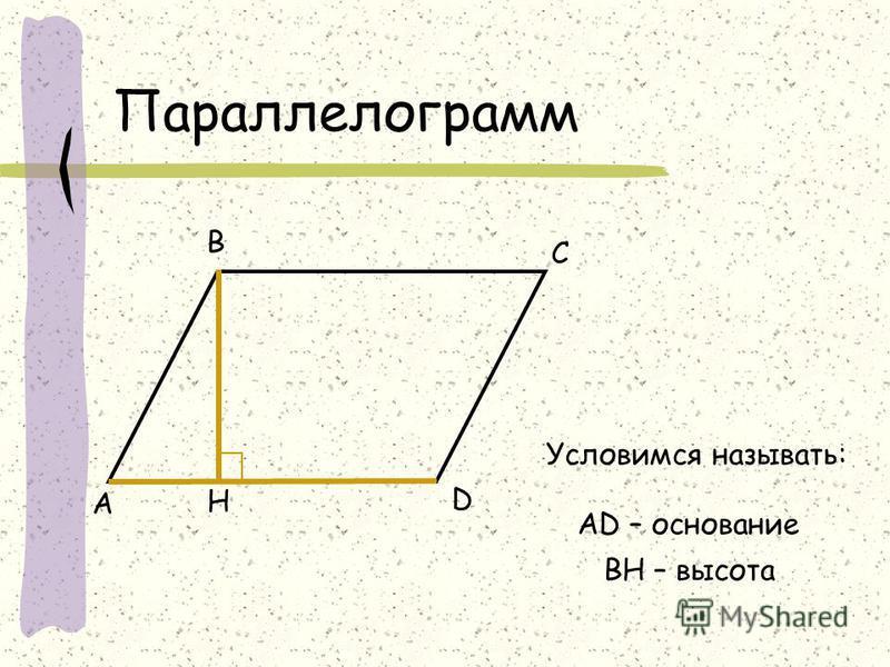 Параллелограмм А В С D Условимся называть: АD – основание H BH – высота