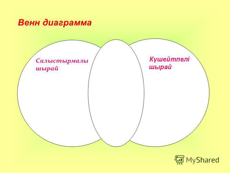 Күшейтпелі шырай Салыстырмалы шырай Венн диаграмма