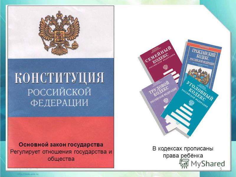 Основной закон государства Регулирует отношения государства и общества В кодексах прописаны права ребёнка 5