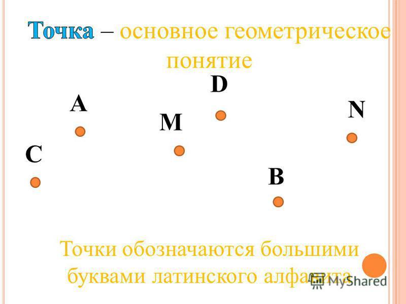 C A M D B N Точки обозначаются большими буквами латинского алфавита