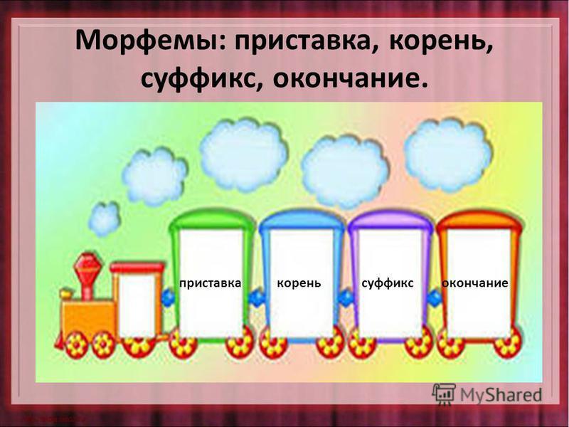 Морфемы: приставка, корень, суффикс, окончание. приставка корень суффикс окончание приставкакорень суффиксокончание