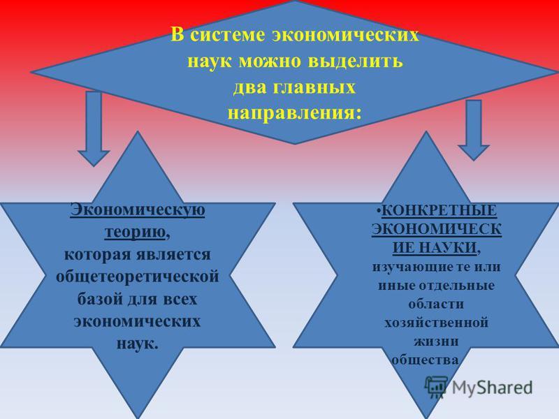 В системе экономических наук можно выделить два главных направления: Экономическую теорию, которая является общетеоретической базой для всех экономических наук. КОНКРЕТНЫЕ ЭКОНОМИЧЕСК ИЕ НАУКИ, изучающие те или иные отдельные области хозяйственной жи