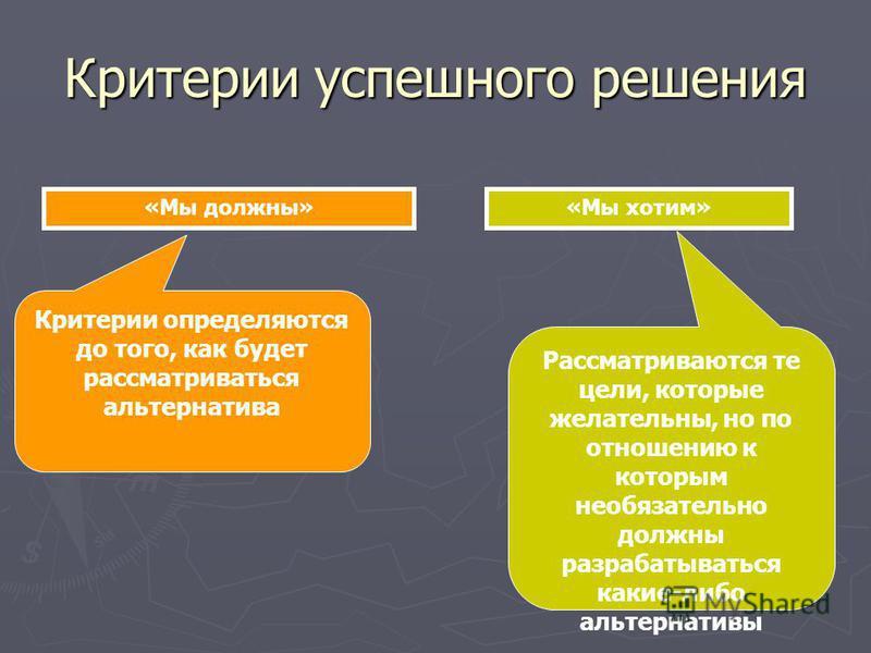 Критерии успешного решения «Мы должны»«Мы хотим» Критерии определяются до того, как будет рассматриваться альтернатива Рассматриваются те цели, которые желательны, но по отношению к которым необязательно должны разрабатываться какие-либо альтернативы