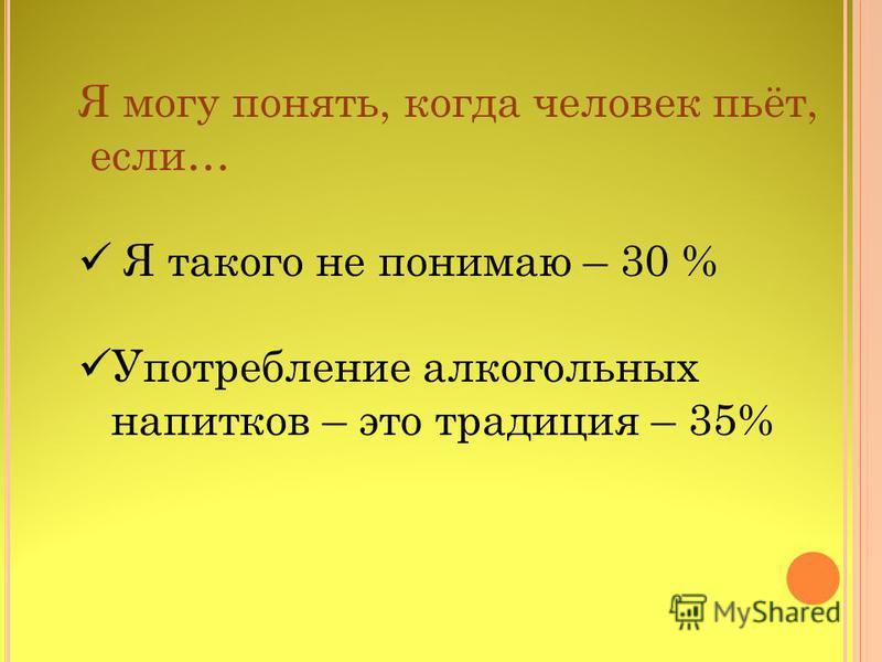 Я могу понять, когда человек пьёт, если… Я такого не понимаю – 30 % Употребление алкогольных напитков – это традиция – 35%