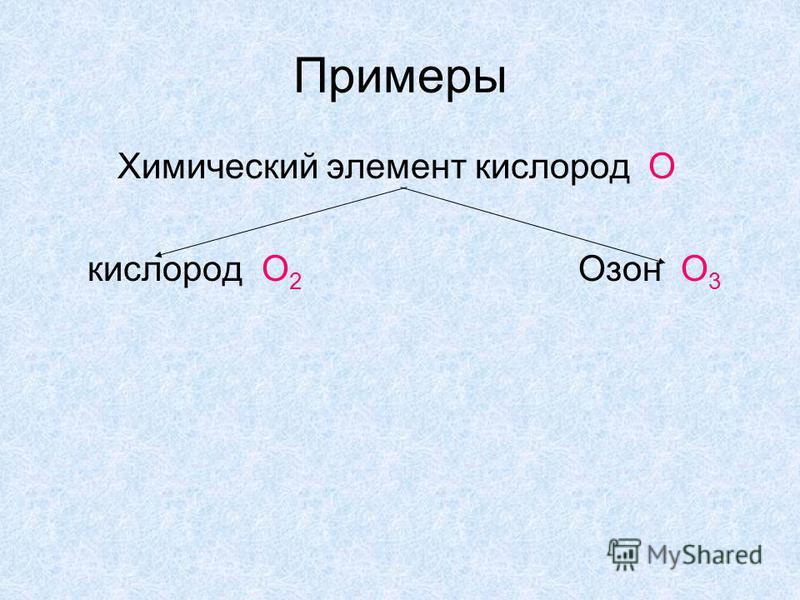 Примеры Химический элемент кислород О кислород О 2 Озон О 3