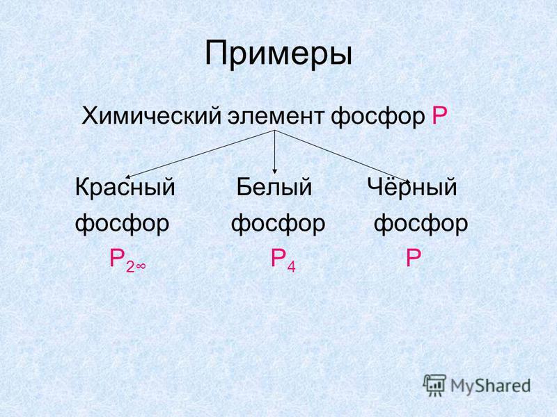 Примеры Химический элемент фосфор Р Красный Белый Чёрный фосфор фосфор фосфор Р 2 Р 4 Р