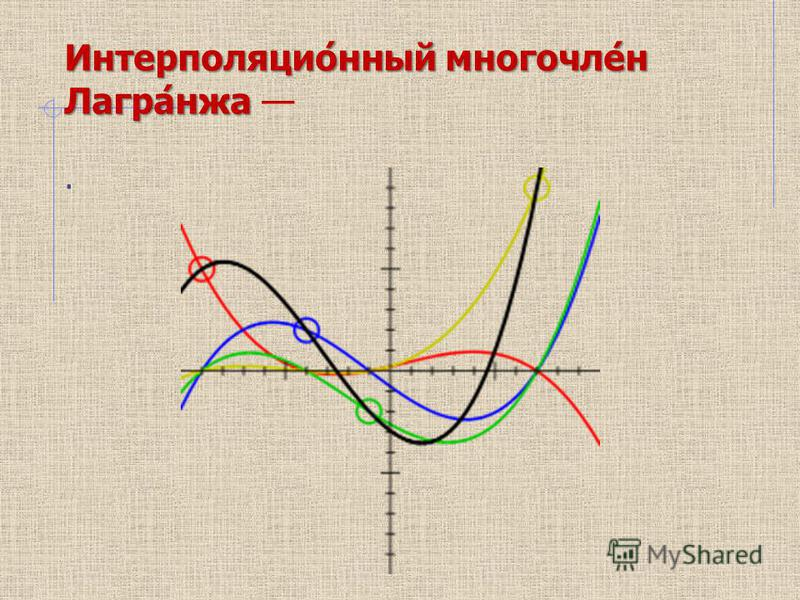 Интерполяцио́нный многочленн́н Лагра́нжа Интерполяцио́нный многочленн́н Лагра́нжа.