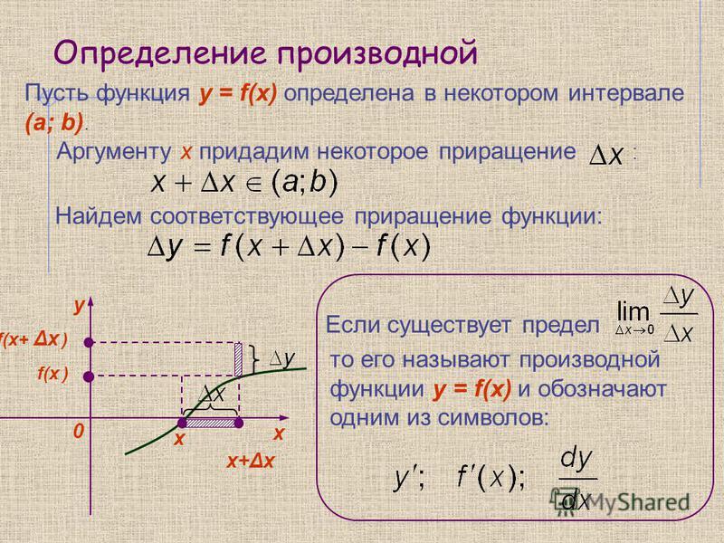 Определении производной Пусть функция y = f(x) определена в некотором интервале (a; b). Аргументу x придадим некоторое приращении : y 0 х Найдем соответствующее приращении функции: x+Δxx+Δx х f(x ) f(x+ Δx ) Если существует предел то его называют про