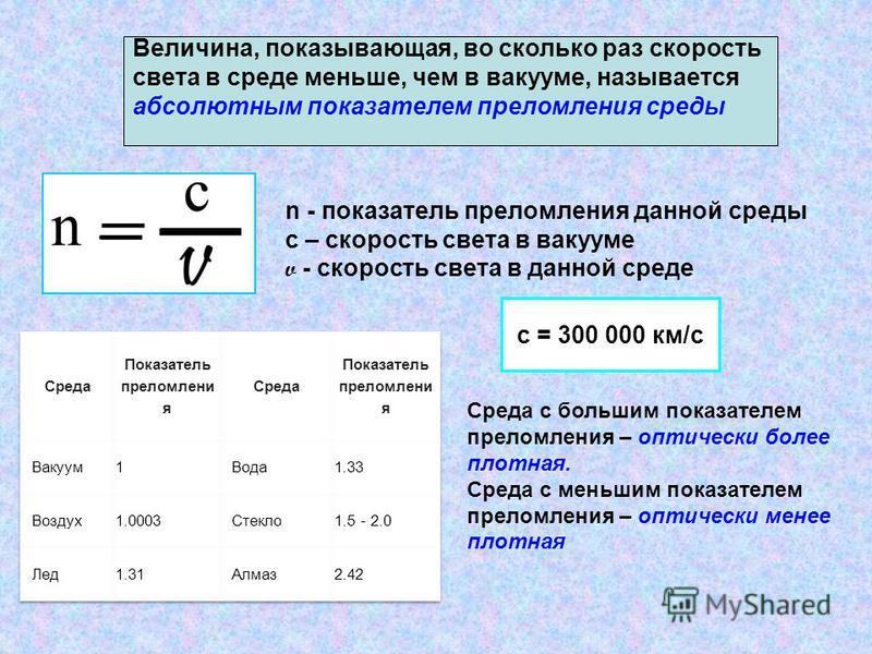 Величина, показывающая, во сколько раз скорость света в среде меньше, чем в вакууме, называется абсолютным показателем преломления среды n - показатель преломления данной среды с – скорость света в вакууме v - скорость света в данной среде Среда с бо