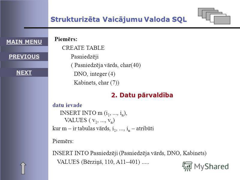 MAIN MENU PREVIOUS NEXT Strukturizēta Vaicājumu Valoda SQL Piemērs: CREATE TABLE Pasniedzēji ( Pasniedzēja vārds, char(40) DNO, integer (4) Kabinets, char (7)) 2. Datu pārvaldība datu ievade INSERT INTO m (i 1,..., i n ), VALUES ( v 1,..., v n ) kur