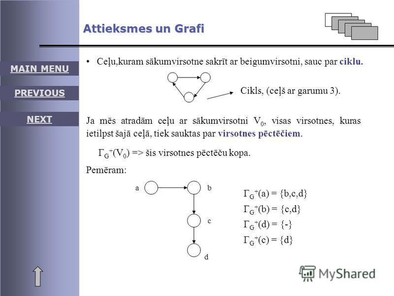 Ja mēs atradām ceļu ar sākumvirsotni V 0, visas virsotnes, kuras ietilpst šajā ceļā, tiek sauktas par virsotnes pēctēčiem. Г G + (V 0 ) => šis virsotnes pēctēču kopa. Pemēram: Г G + (a) = {b,c,d} Г G + (b) = {c,d} Г G + (d) = {-} Г G + (c) = {d} d c