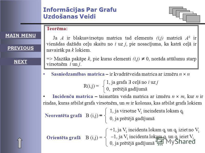 Sasniedzamības matrica – ir kvadrātveida matrica ar izmēru n n R(i,j) = 1, ja grafa ceļš no i uz j 0, prētējā gadījumā Incidenču matrica – taisnstūra veida matrica ar izmēru n m, kur n ir rindas, kuras atbilst grafa virsotnēm, un m ir kolonas, kas at