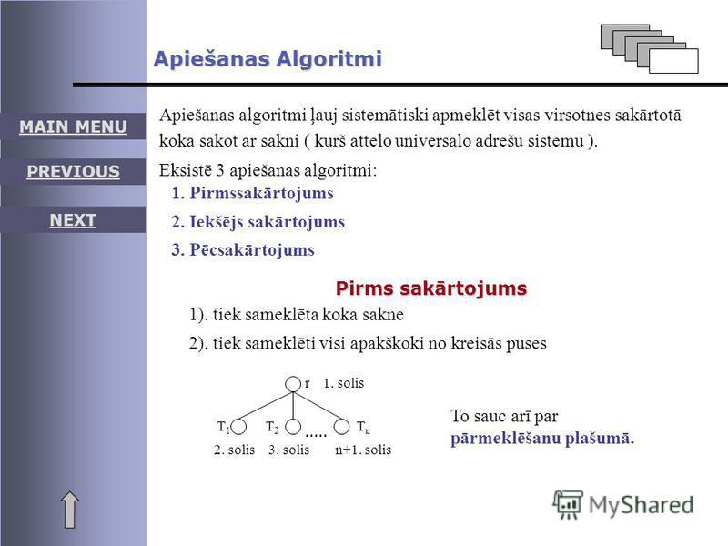 MAIN MENU PREVIOUS NEXT Apiešanas Algoritmi Apiešanas algoritmi ļauj sistemātiski apmeklēt visas virsotnes sakārtotā kokā sākot ar sakni ( kurš attēlo universālo adrešu sistēmu ). Eksistē 3 apiešanas algoritmi: 1). tiek sameklēta koka sakne 2). tiek