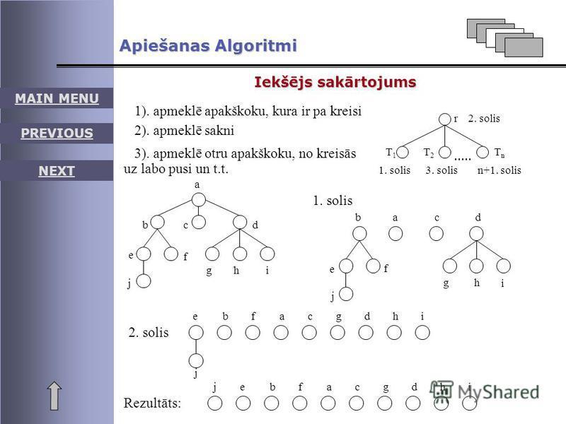 MAIN MENU PREVIOUS NEXT Apiešanas Algoritmi Iekšējs sakārtojums 1). apmeklē apakškoku, kura ir pa kreisi 2). apmeklē sakni 3). apmeklē otru apakškoku, no kreisās uz labo pusi un t.t. TnTn r T1T1 T2T2..... 1. solis 2. solis 3. solisn+1. solis b a d e
