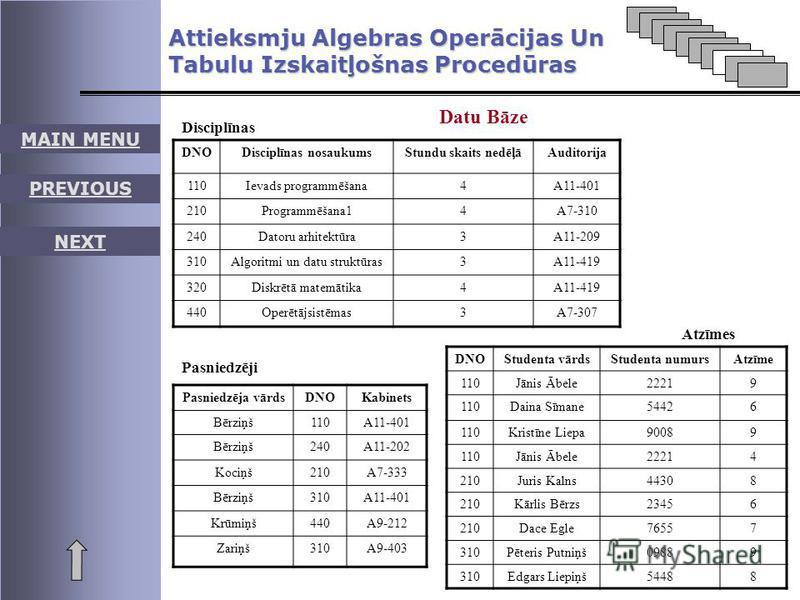 MAIN MENU PREVIOUS NEXT Attieksmju Algebras Operācijas Un Tabulu Izskaitļošnas Procedūras DNODisciplīnas nosaukumsStundu skaits nedēļāAuditorija 110Ievads programmēšana4A11-401 210Programmēšana14A7-310 240Datoru arhitektūra3A11-209 310Algoritmi un da