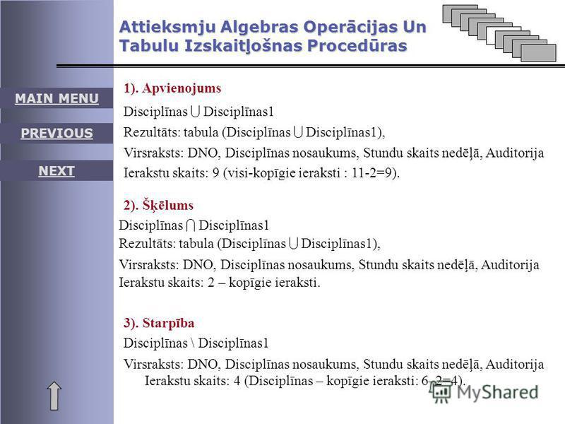 MAIN MENU PREVIOUS NEXT Attieksmju Algebras Operācijas Un Tabulu Izskaitļošnas Procedūras Disciplīnas Disciplīnas1 Rezultāts: tabula (Disciplīnas Disciplīnas1), Virsraksts: DNO, Disciplīnas nosaukums, Stundu skaits nedēļā, Auditorija Ierakstu skaits: