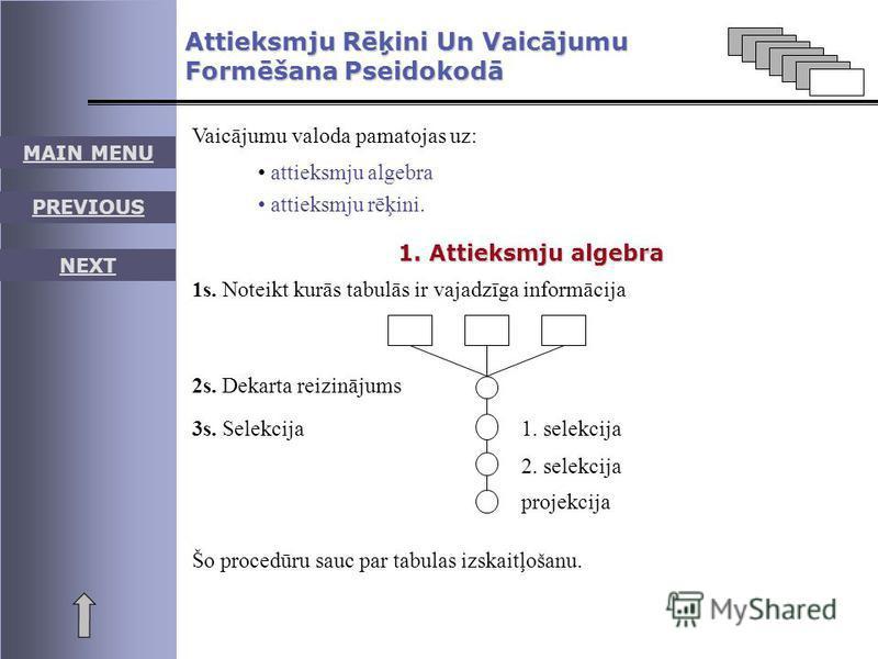 MAIN MENU PREVIOUS NEXT Attieksmju Rēķini Un Vaicājumu Formēšana Pseidokodā Vaicājumu valoda pamatojas uz: attieksmju algebra attieksmju rēķini. 1. Attieksmju algebra 1s. Noteikt kurās tabulās ir vajadzīga informācija 2s. Dekarta reizinājums 3s. Sele