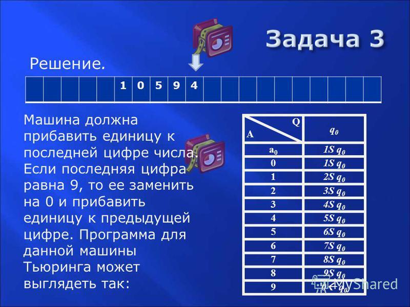 Решение. 10594 Машина должна прибавить единицу к последней цифре числа. Если последняя цифра равна 9, то ее заменить на 0 и прибавить единицу к предыдущей цифре. Программа для данной машины Тьюринга может выглядеть так: QAQA q0q0 a0a0 1S q 0 0 12S q