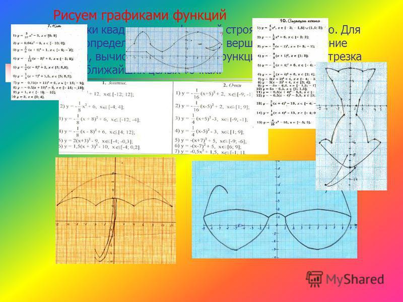 Рисуем графиками функций Графики квадратичных функций строятся схематично. Для этого определяются координаты вершины, направление ветвей, вычисляются значения функций на концах отрезка или в ближайших целых точках.