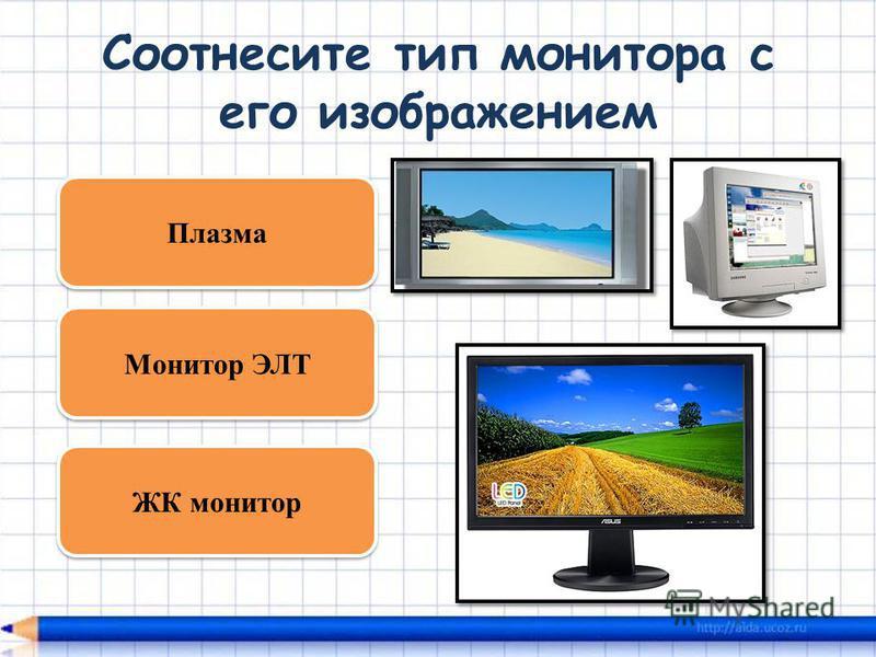 Соотнесите тип монитора с его изображением Плазма Монитор ЭЛТ ЖК монитор