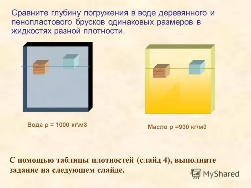 Вода ρ = 1000 кг\м 3 Масло ρ =930 кг\м 3 Сравните глубину погружения в воде деревянного и пенопластового брусков одинаковых размеров в жидкостях разной плотности. С помощью таблицы плотностей (слайд 4), выполните задание на следующем слайде.
