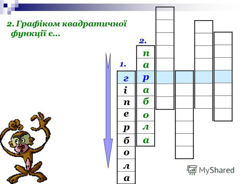 1. г 1.Графіком функції оберненої пропорційності є… і е п а л о б р