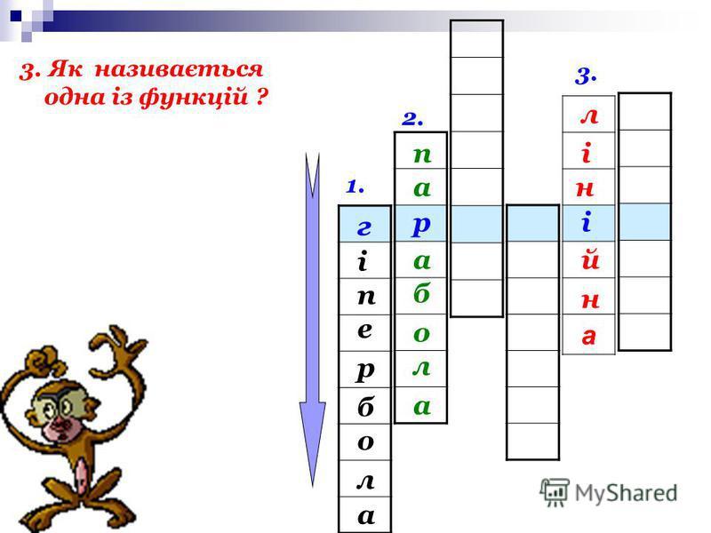 1. 2. р г і е п а л о б р 2.Графіком квадратичної функції є… п а б а л о а
