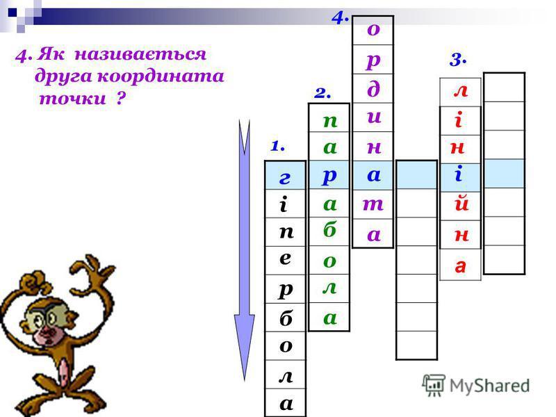 1. 2. 3. а ір г і е п а л о б р 3. Як називається одна із функцій ? п а б а л о а л й н і н