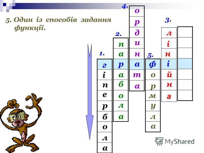 1. 2. 3. 4. а іар г і е п а л о б р 4. Як називається друга координата точки ? п а б а л о а л й н і н р о н и д а т