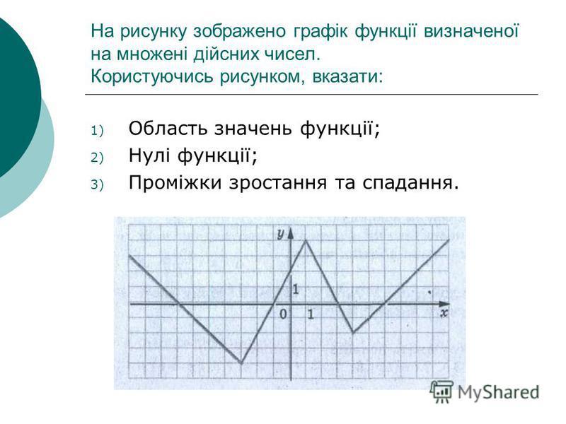 На рисунку зображено графік функції визначеної на проміжку [– 5; 6]. Користуючись рисунком, вказати: 1) Область значень функції; 2) Нулі функції; 3) Проміжки зростання та спадання.