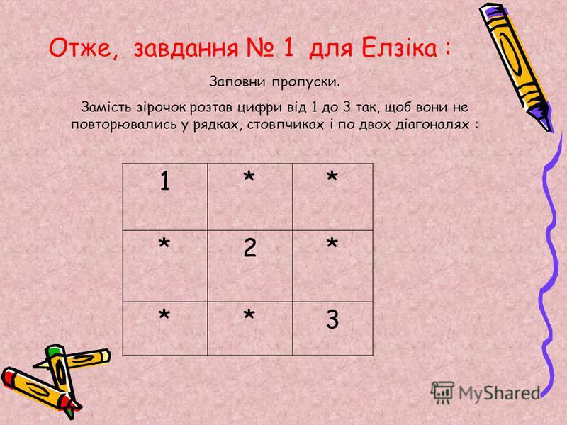 Отже, завдання 1 для Елзіка : Заповни пропуски. Замість зірочок розтав цифри від 1 до 3 так, щоб вони не повторювались у рядках, стовпчиках і по двох діагоналях : 1** *2* **3