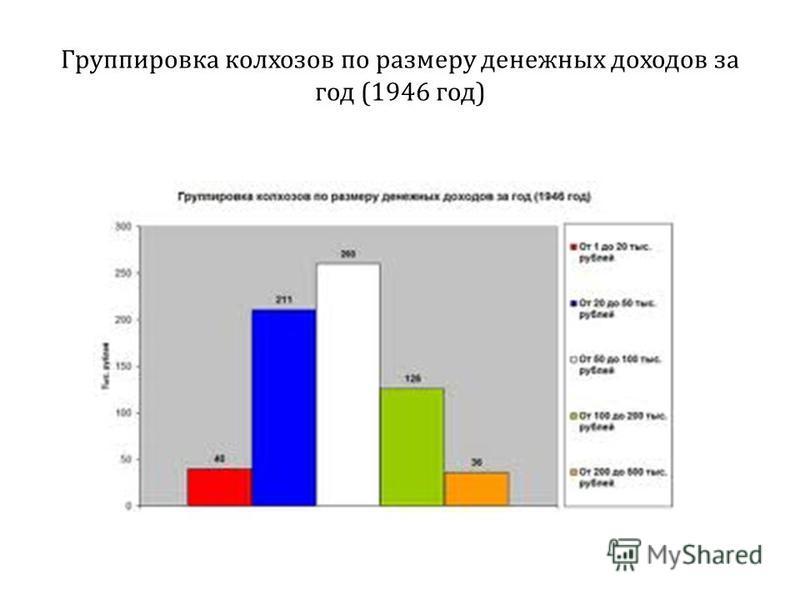 Группировка колхозов по размеру денежных доходов за год (1946 год )