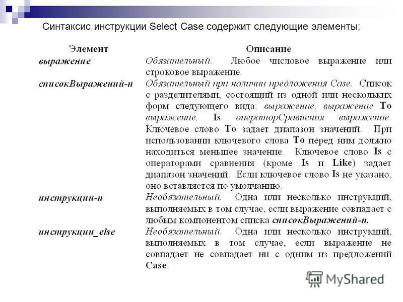 Синтаксис инструкциии Select Case содержит следующие элементы:
