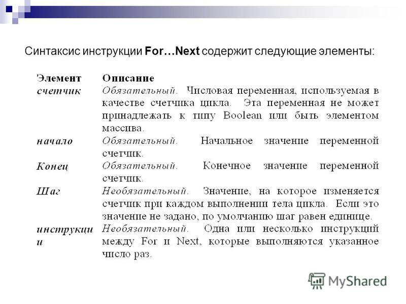 Синтаксис инструкциии For…Next содержит следующие элементы: