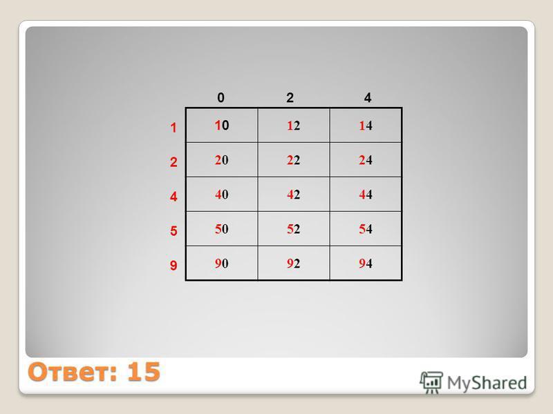 Задача 1 Сколько чётных двузначных чисел можно составить из чисел 0,1,2,4,5,9?