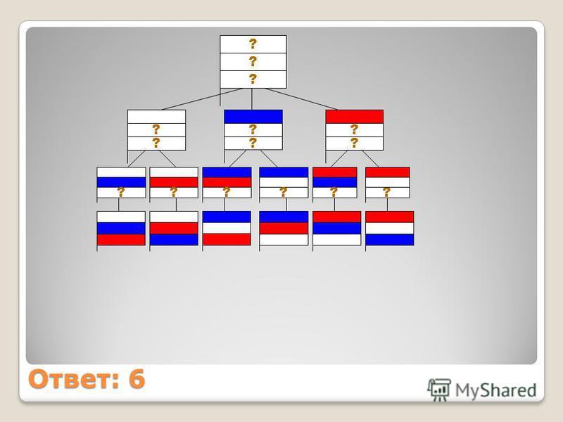 Задача 3 Несколько стран в качестве символа своего государства решили использовать флаг в виде трёх горизонтальных полос одинаковых по ширине, но разных по цвету : белый, синий, красный. Сколько стран могут использовать такую символику, при условии,