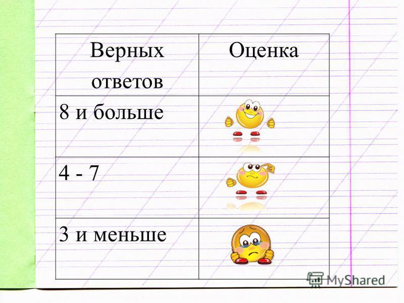 Верных ответов Оценка 8 и больше 4 - 7 3 и меньше