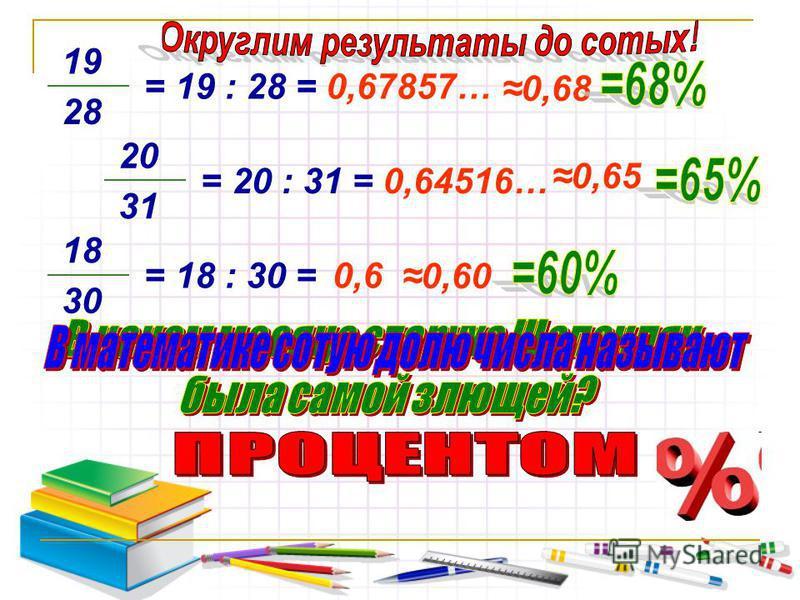 19 28 =19 : 28 =0,67857… 20 31 =20 : 31 =0,64516… 18 30 =18 : 30 =0,6 0,68 0,65 0,60