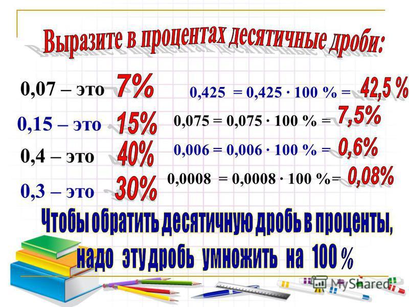 0,07 – это 0,15 – это 0,4 – это 0,3 – это 0,425 = 0,425 · 100 % = 0,075 = 0,075 · 100 % = 0,006 = 0,006 · 100 % = 0,0008 = 0,0008 · 100 %=