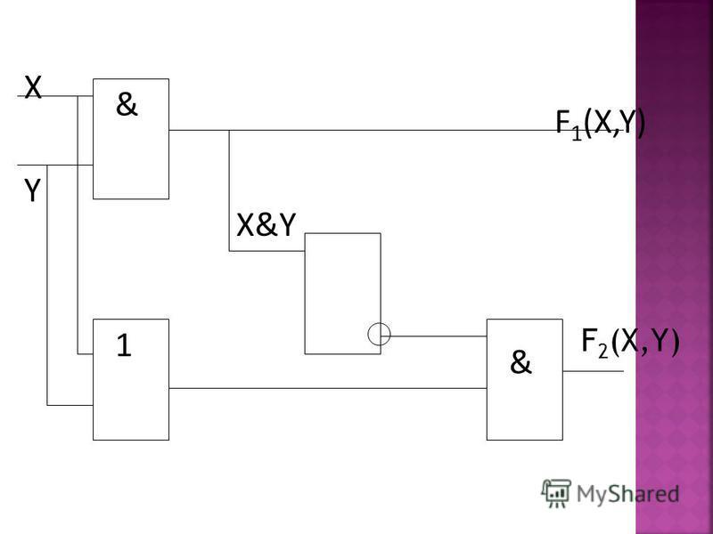 & F 1 (X,Y) X&Y 1 & X Y F 2 (X,Y)
