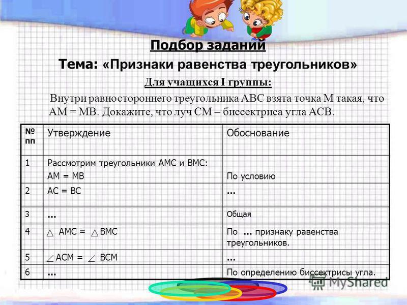 Подбор заданий Тема: «Признаки равенства треугольников» Для учащихся I группы: Внутри равностороннего треугольника ABC взята точка М такая, что АМ = МВ. Докажите, что луч СМ – биссектриса угла АСВ. пп Утверждение Обоснование 1Рассмотрим треугольники