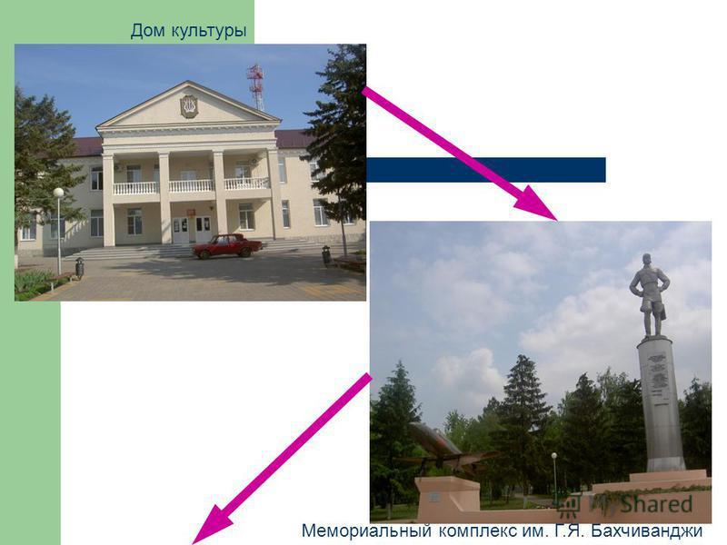 Дом культуры Мемориальный комплекс им. Г.Я. Бахчиванджи