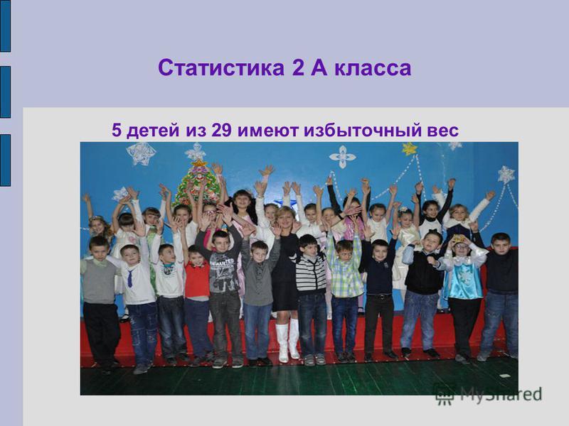 Статистика 2 А класса 5 детей из 29 имеют избыточный вес