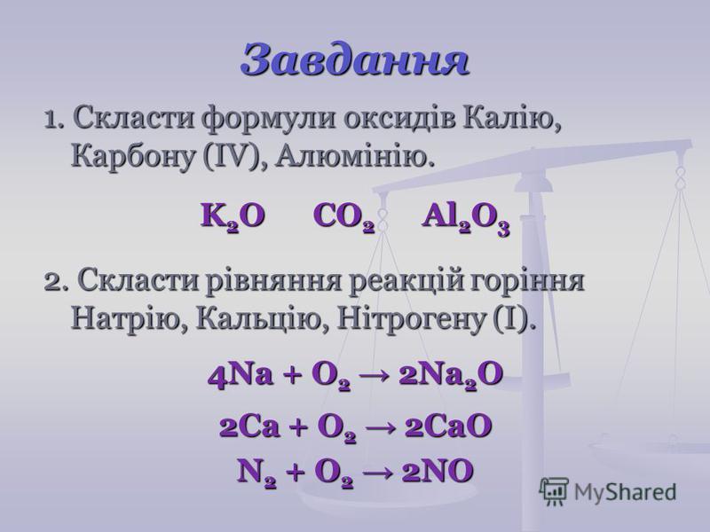 Завдання 1. Скласти формули оксидів Калію, Карбону (IV), Алюмінію. K 2 O CO 2 Al 2 O 3 2. Скласти рівняння реакцій горіння Натрію, Кальцію, Нітрогену (I). 4Na + О 2 2Na 2 O 2Ca + О 2 2CaO N 2 + О 2 2NO