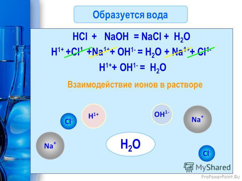 ProPowerPoint.Ru Образуется вода HCl + NaOH = NaCl + H 2 O H 1 + +Cl 1- +Na 1+ + OH 1 - = H 2 O + Na 1+ + Cl 1- H 1 + + OH 1 - = H 2 O Cl - Na + H 1+ OH 1- Cl - Взаимодействие ионов в растворе Na + H2OH2O
